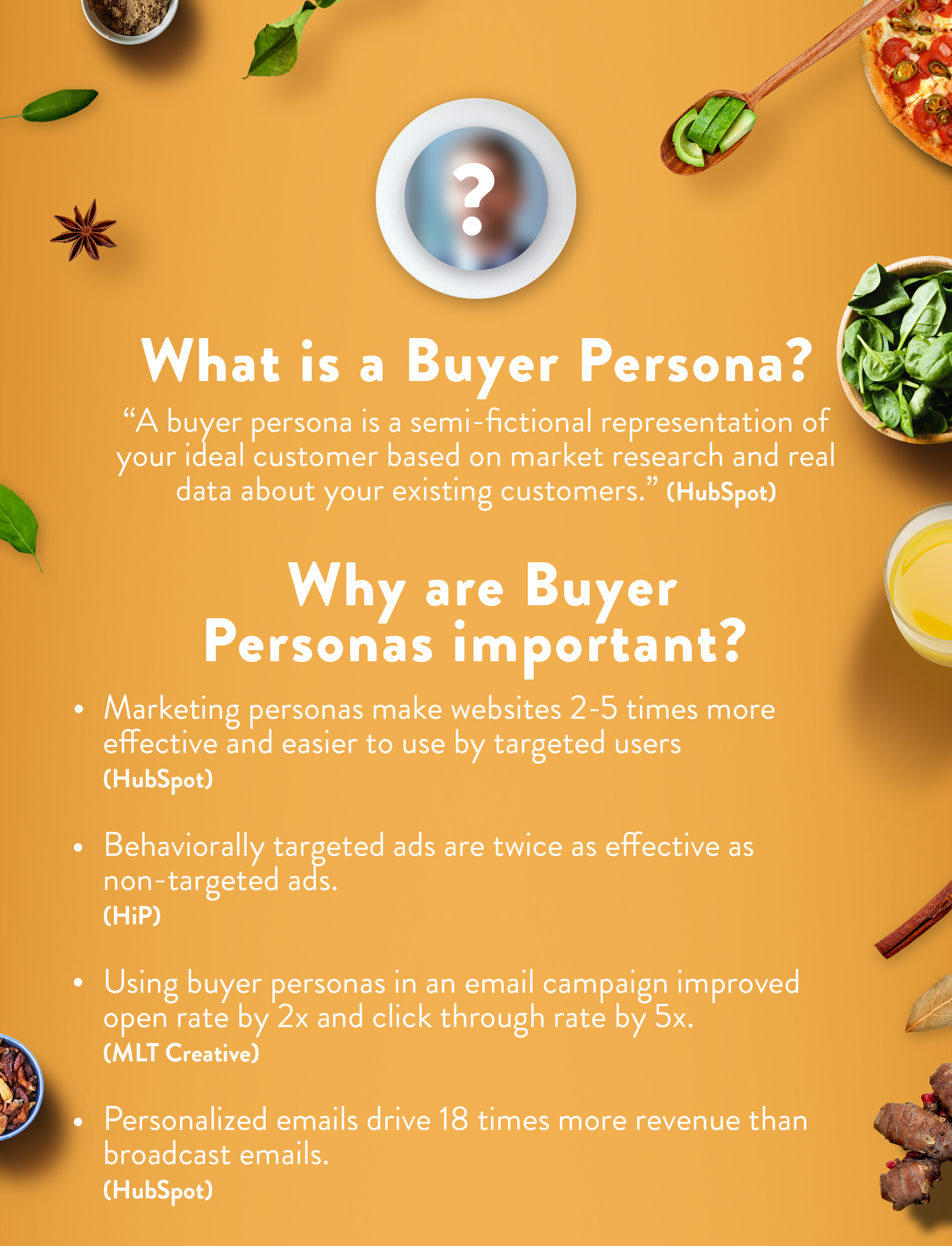 Create Amazing Buyer Persona