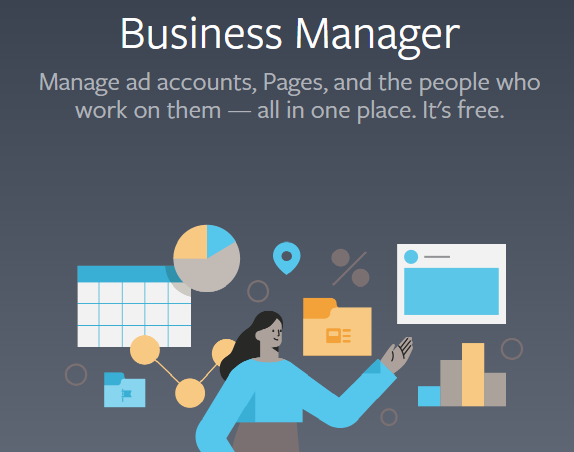 Business manager Facebook dynamic ads
