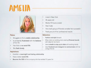 Buyer persona for your content strategy