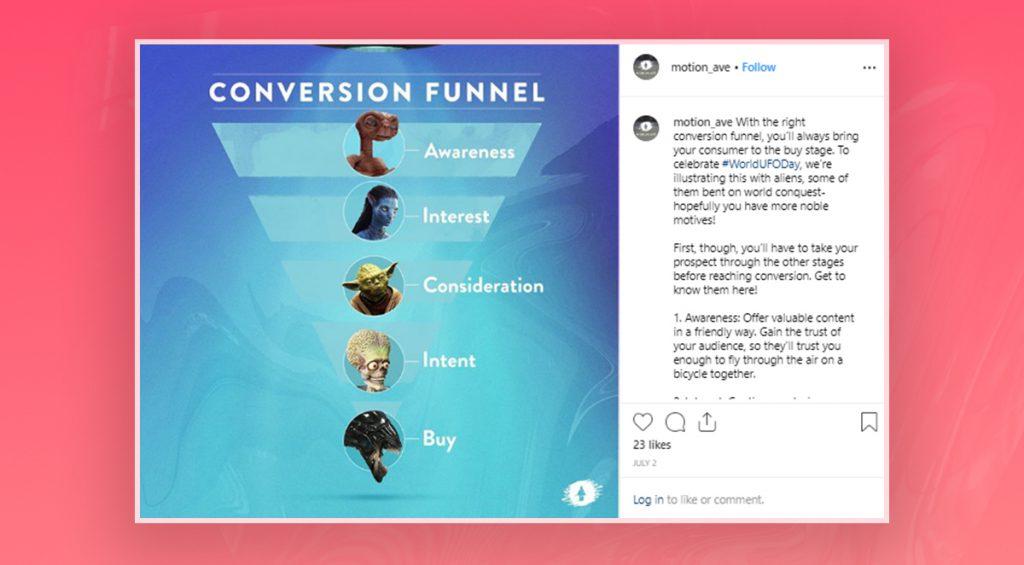 Social Media Post ideas for holidays